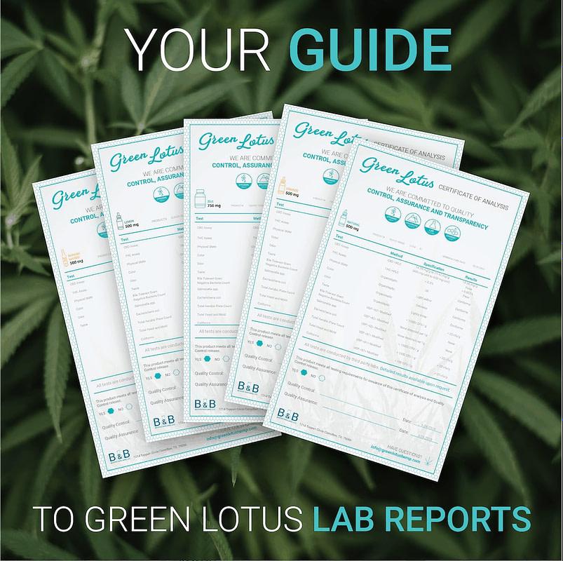 Green Lotus Hemp How To Read Lab Reports